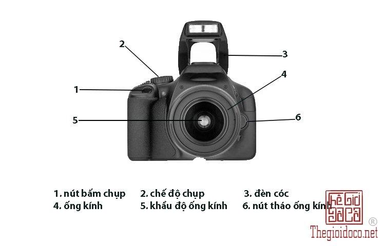 Tìm hiểu & làm chủ máy ảnh (1).jpg