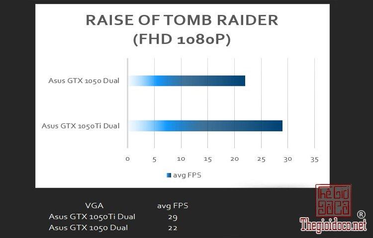 Asus GTX 1050 Dual (11).jpg