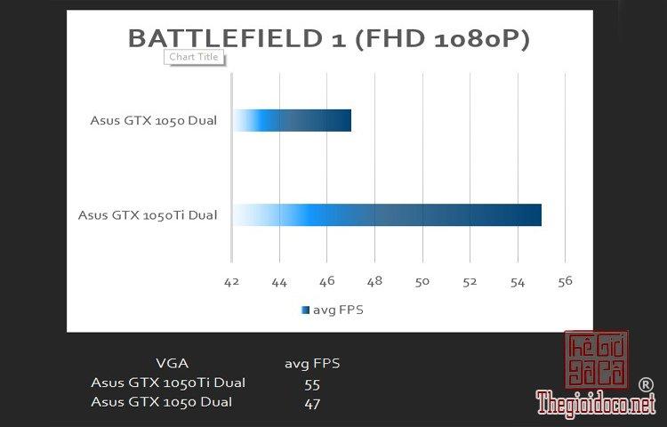 Asus GTX 1050 Dual (12).jpg