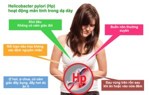 Những triệu chứng viêm loét dạ dày – tá tràng điển hình cần phải biết