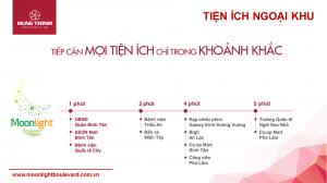 Căn Hộ MOONLIGHT BOULEVARD - Liền Kề AEON Bình Tân (14).PNG